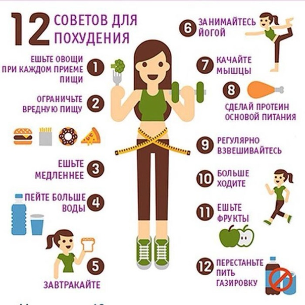 Рацион Для Эффективного Похудения. Топ-10 самых эффективных диет для похудения