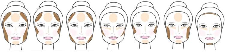 Контурирование лица: пошаговая инструкция..., изображение №3