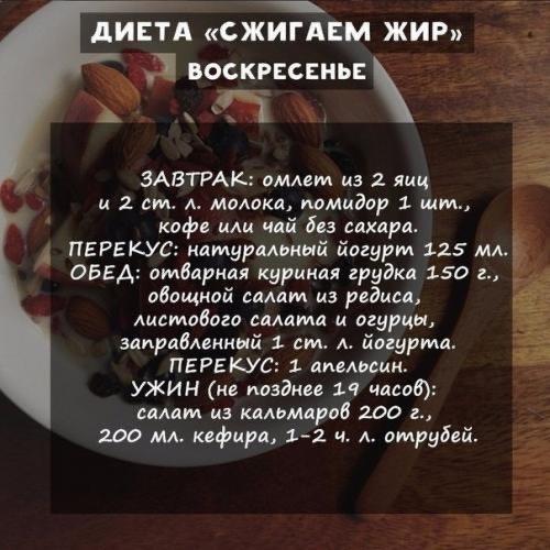 Диете Любимая Рецепты.