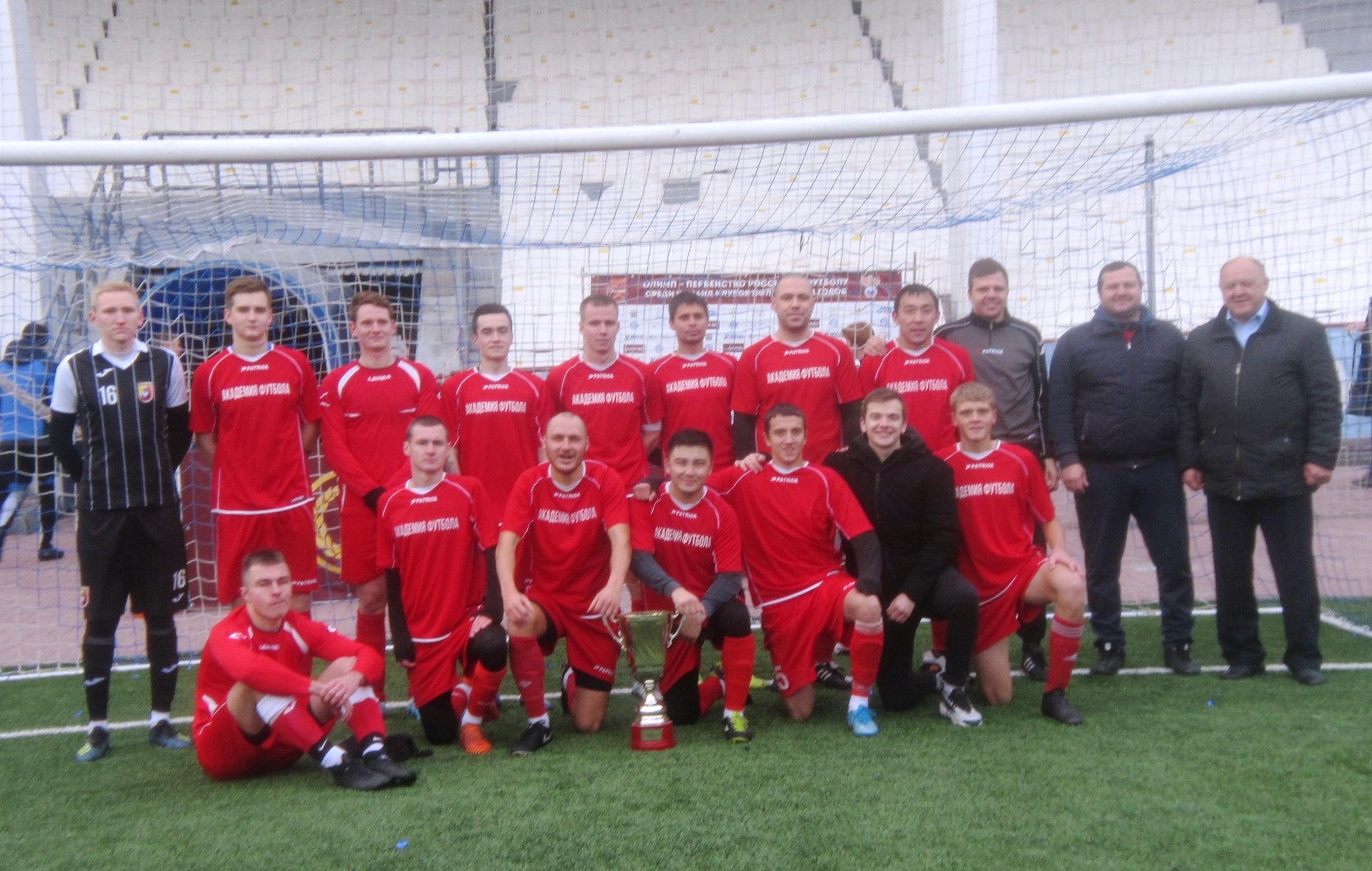 Академия футбола Челябинск 2020