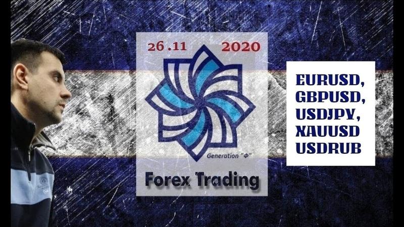 Форекс онлайн Точки входа и цели по сделкам 26 11 20 Прогноз и торговый план Евро доллар фунт