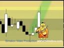 Учебный Фильм По Техническому Анализу Рынка Форекс При Свете Японских Свечей.