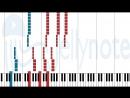 ноты Sheet Music - Bomboca Intro - Da Weasel