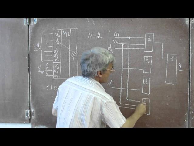 Лекция 91 Мультиплексор