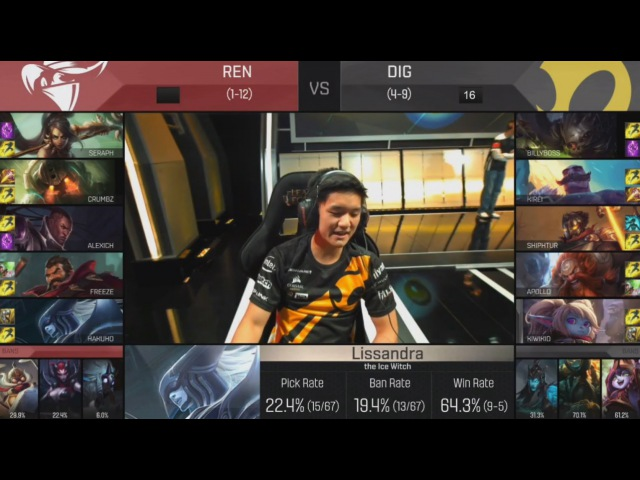 Renegades Seraph Graves VS Dignitas Billyboss Poppy Highlights 2016 NA LCS Spring W7D2
