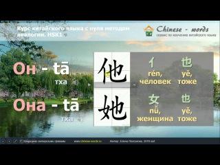 Урок китайского языка 1. (начальный уровень 入门上) Простое предложение из двух слов.
