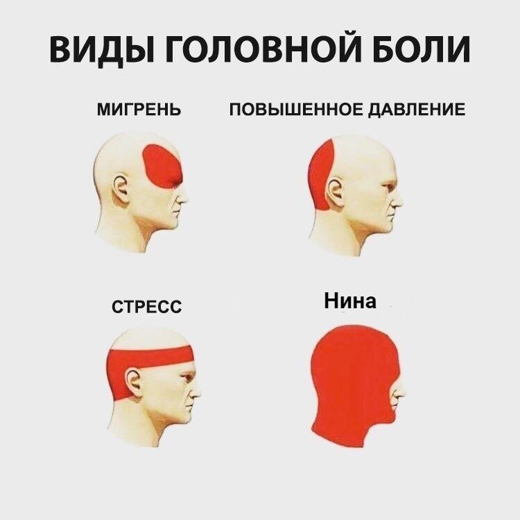 виды головных болей на фото классики никто его