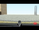 Принцип работы дренажа для отвода дождевой воды с крыши