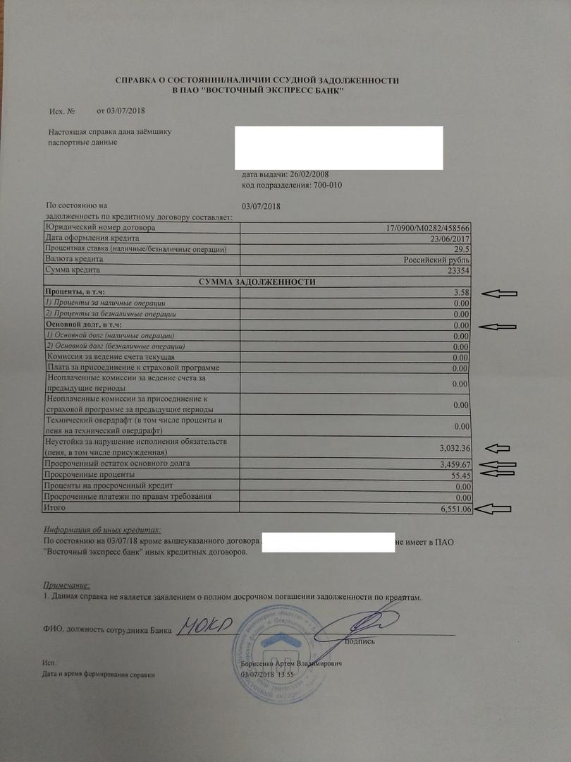 Долг по кредиту в восточном экспрессе приставы арестовали счет ооо