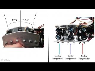 Stickman- Towards a Human Scale Acrobatic Robot