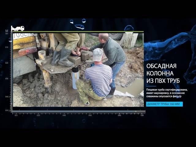 ► Технология и этапы бурения скважин на воду в Тюмени. Часть II. Промывка, спуск колонны, продувка