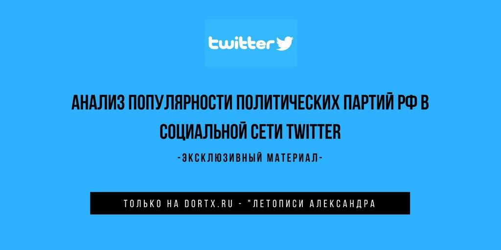 Анализ популярности политических партий РФ в Twitter