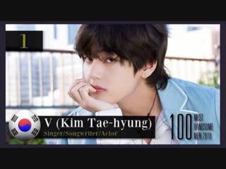 100 most handsome men 2018