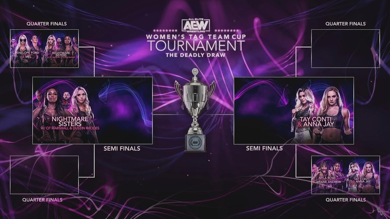 AEW Women's Tag Team Cup Tournament The Deadly Draw Night 2 Quarter Finals 8 10 20