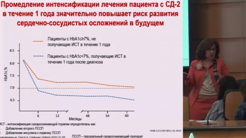 Петунина Н А Интенсификация терапии как основной шаг преодоления клинической инертности