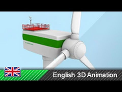 Wind Turbines Wind Power How it works 3D animation