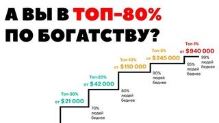 🌏📊Вы богаче 80% людей на Земле? Как стать богатым человеком?