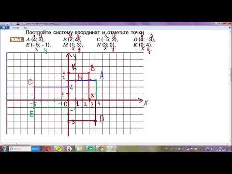 Урок 6 класс_ математика_ Декартова система координат