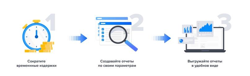 Выпуск новой версии Visary BI, изображение №2