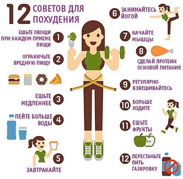 Очень простые диеты для похудения
