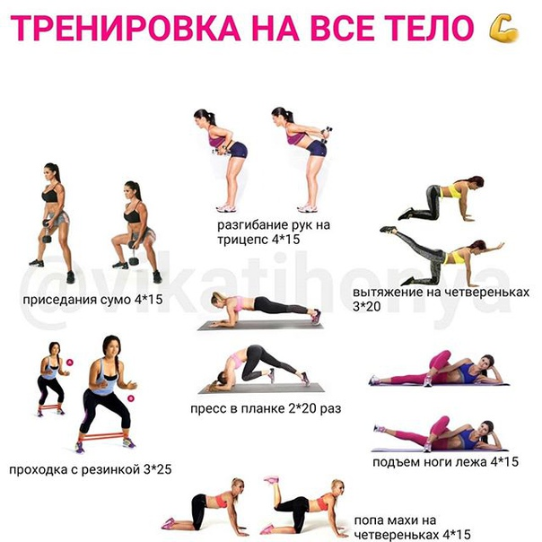 Комплекс Для Похудения Тела. Упражнения для быстрого похудения в домашних условиях