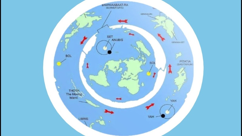 Terre plane L'importance du mouvement excentré des civilisations