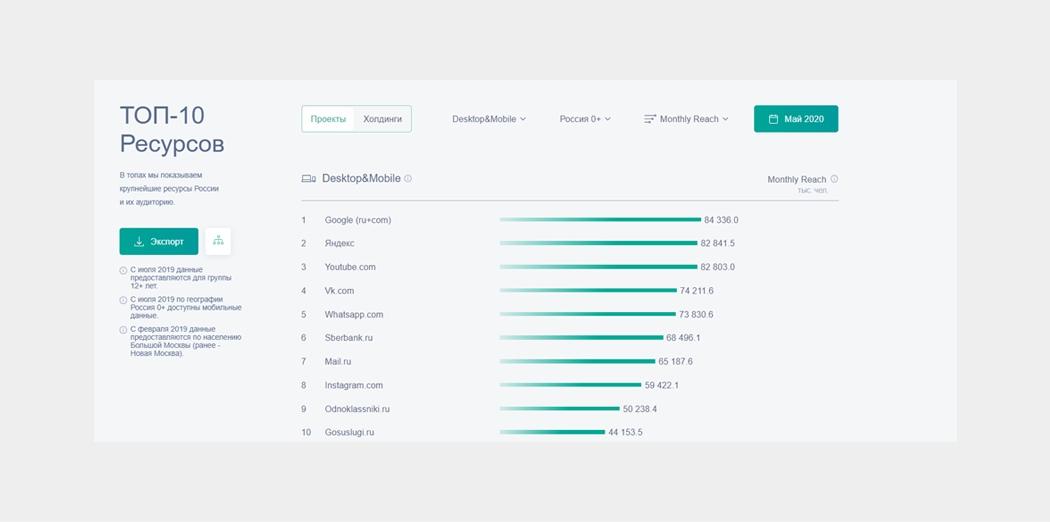 5 инструментов ВКонтакте, которые помогли увеличить продажи пиломатериалов, изображение №3