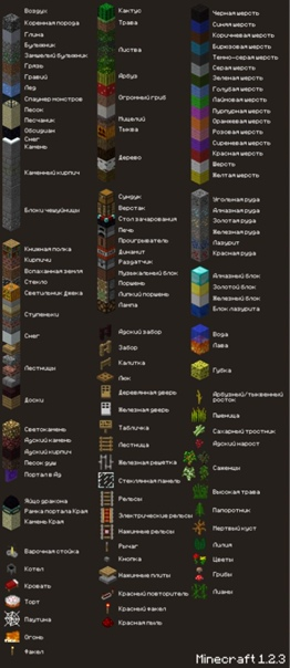 название всех предметов в майнкрафт #10
