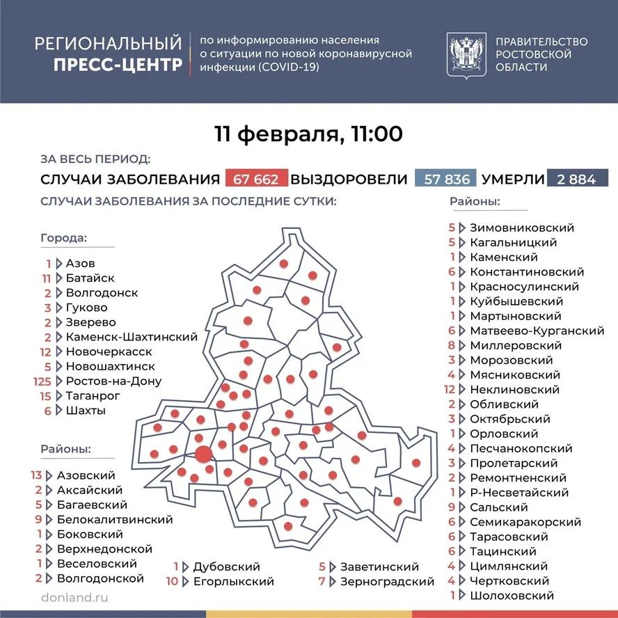 На Дону число инфицированных COVID-19 выросло на 347, в Таганроге 15 новых случаев
