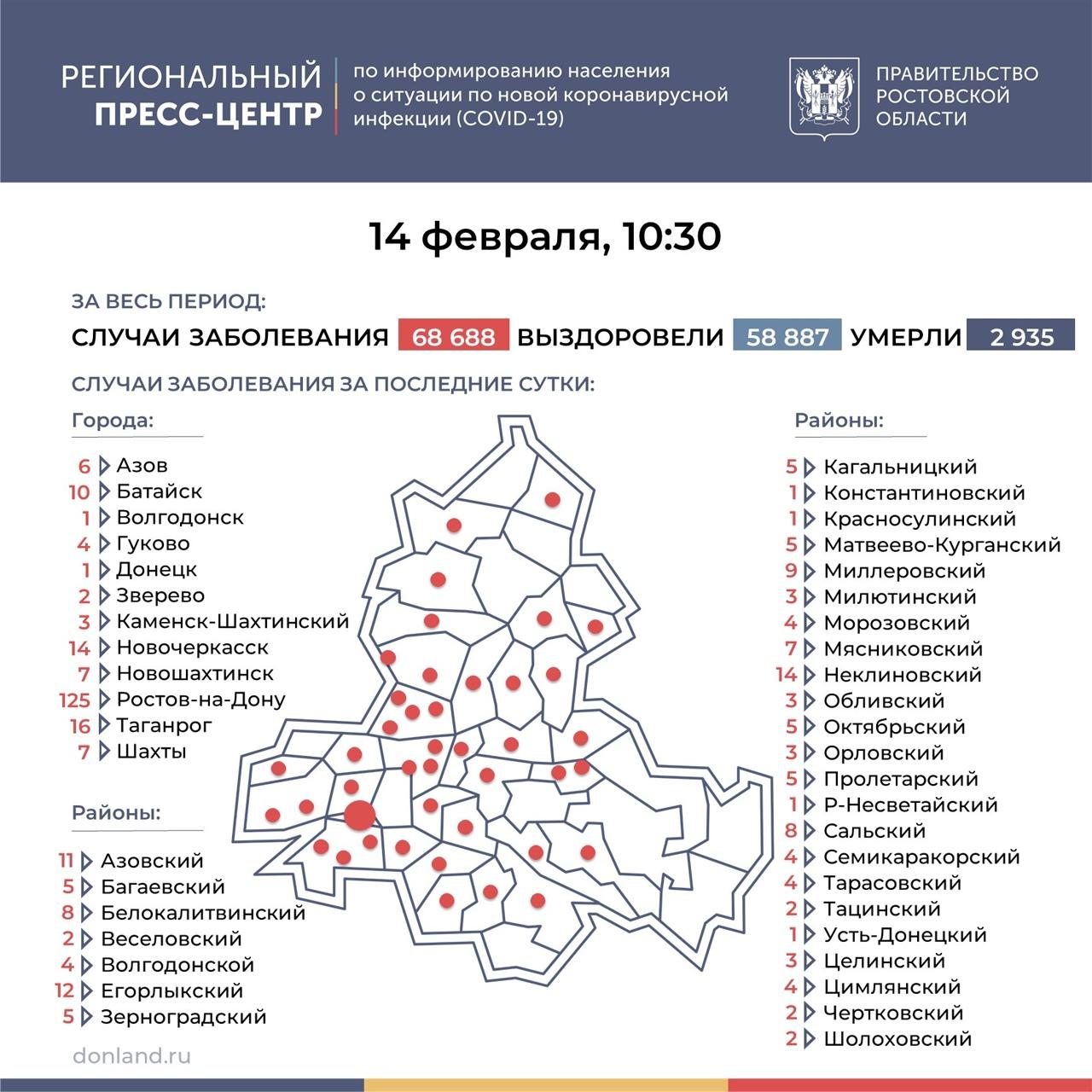 На Дону число инфицированных COVID-19 выросло на 339, в Таганроге 16 новых случаев