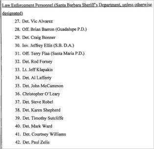 Имена сотрудников правоохранительных органов, рассмотренных Большим жюри