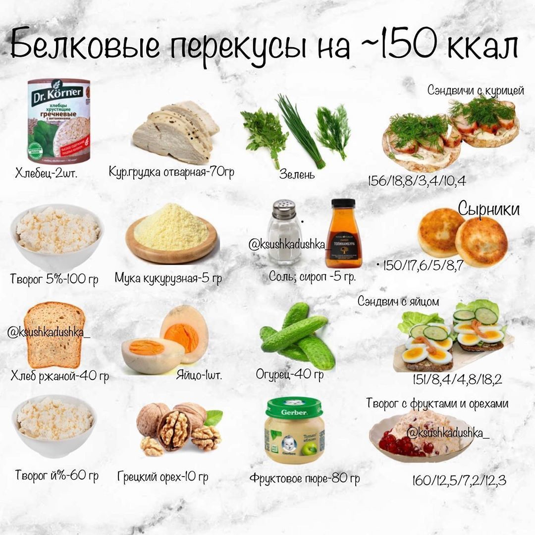 Белковые перекусы на 150 ккал