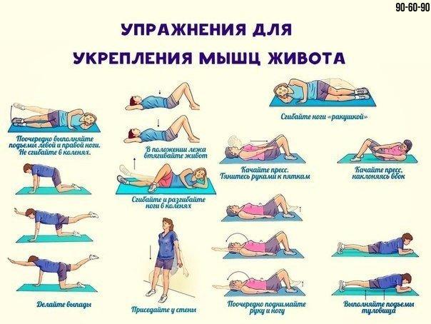 упражнения с картинками для укрепления мышц живота покопавшись, так нашел