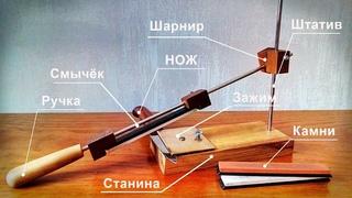 DIY: Бритвенная заточка ножей на самодельном точильном приспособлении