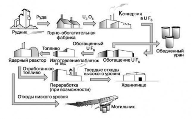Атомные корпорации VS Климат, image #2