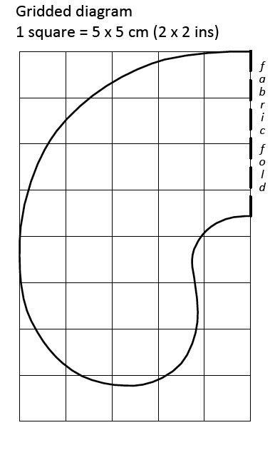 Схема выкройки для вязания кардигана